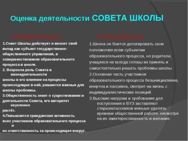 Оценка деятельности СОВЕТА ШКОЛЫ ПОЛОЖИТЕЛЬНОЕ 1.Совет Школы действует и внос...