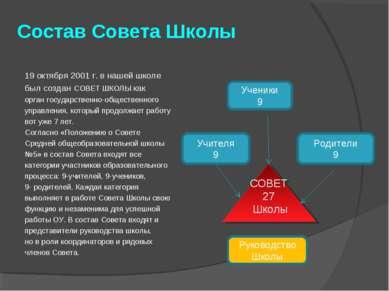 Состав Совета Школы 19 октября 2001 г. в нашей школе был создан СОВЕТ ШКОЛЫ к...