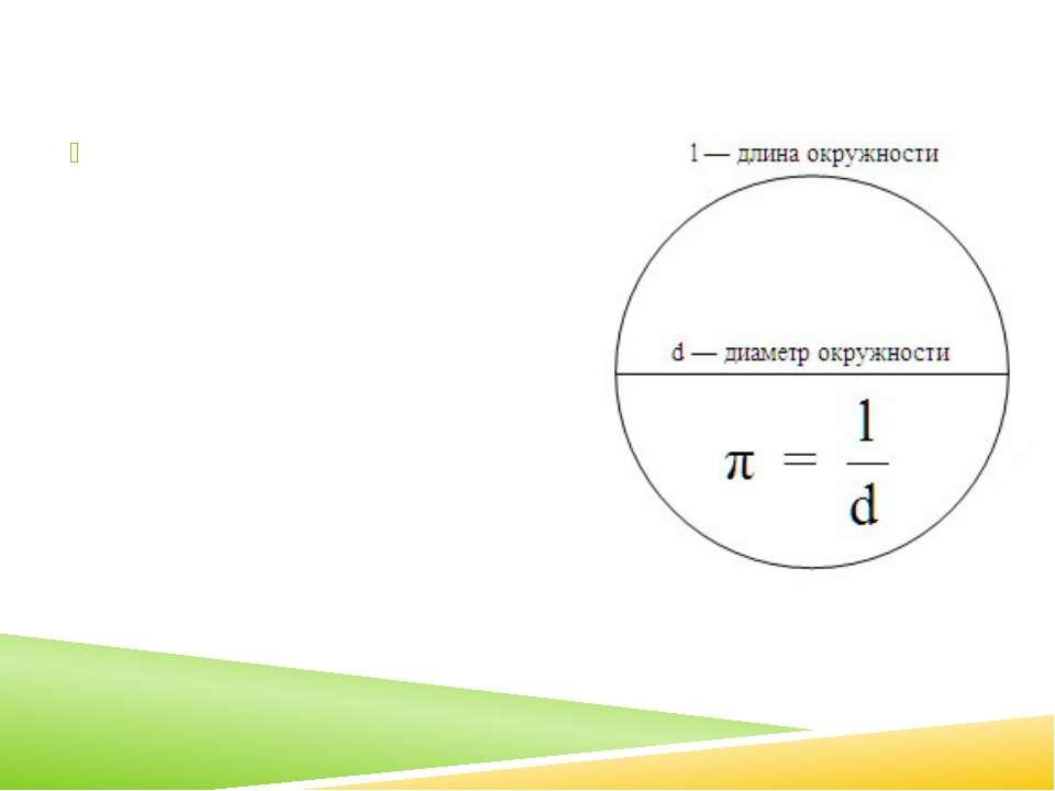 Число Пи (греческая букваπ) – это математическая константа, выражающая отнош...