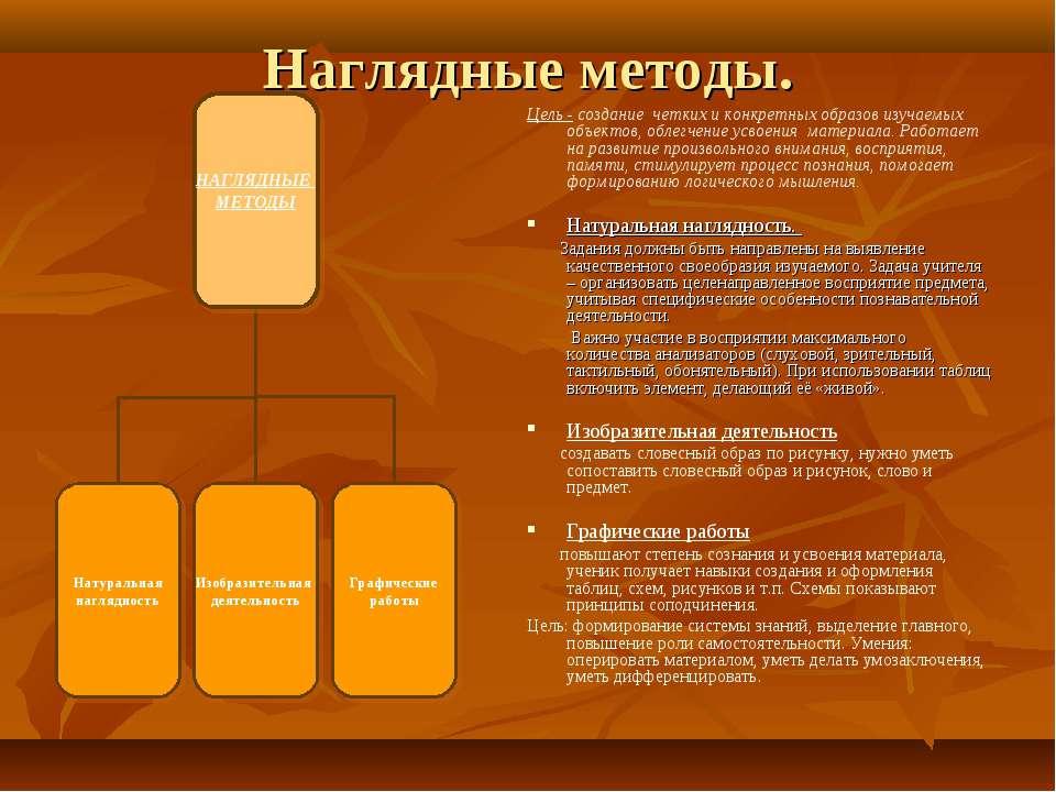 Наглядные методы. Цель - создание четких и конкретных образов изучаемых объек...