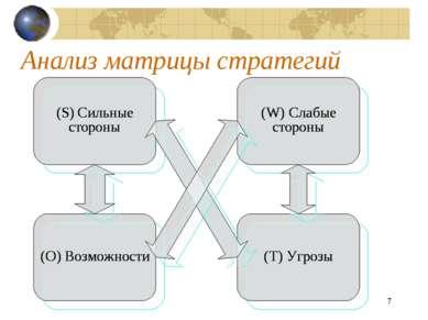* Анализ матрицы стратегий