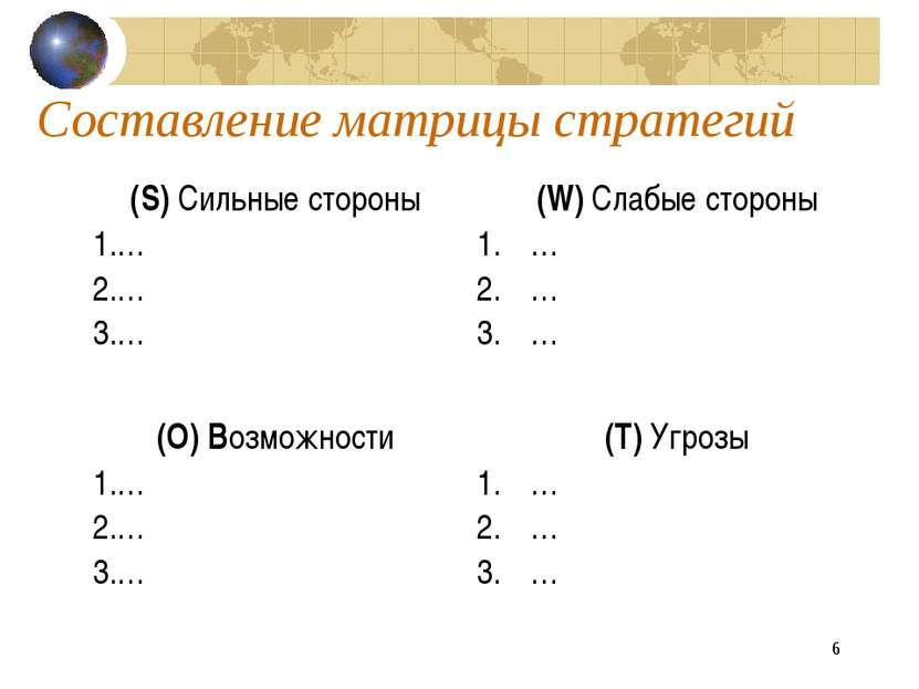* Составление матрицы стратегий (S) Сильные стороны … … … (W) Слабые стороны ...