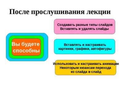 После прослушивания лекции Создавать разные типы слайдов Вставлять и удалять ...