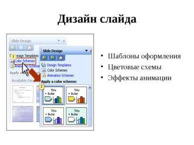 Дизайн слайда Шаблоны оформления Цветовые схемы Эффекты анимации