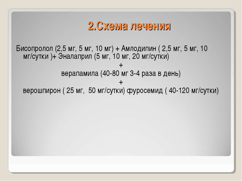 2.Схема лечения Бисопролол (2,5 мг, 5 мг, 10 мг) + Амлодипин ( 2,5 мг, 5 мг, ...