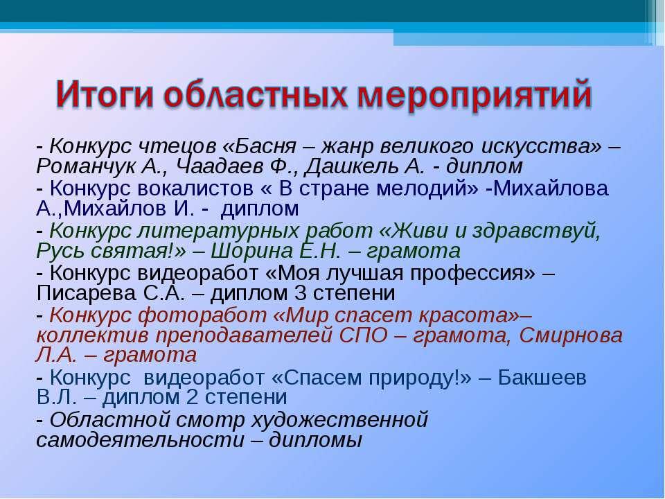 - Конкурс чтецов «Басня – жанр великого искусства» – Романчук А., Чаадаев Ф.,...