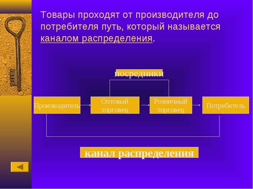 Товары проходят от производителя до потребителя путь, который называется кана...