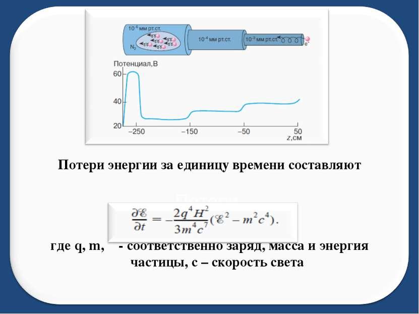 Потери энергии за единицу времени составляют где q, m, ε - соответственно зар...