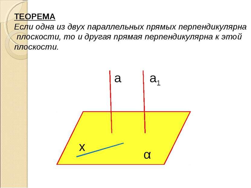 ТЕОРЕМА Если одна из двух параллельных прямых перпендикулярна плоскости, то и...