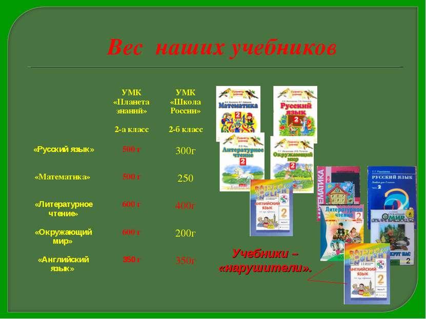 Вес наших учебников Учебники – «нарушители». УМК «Планета знаний» 2-а класс У...