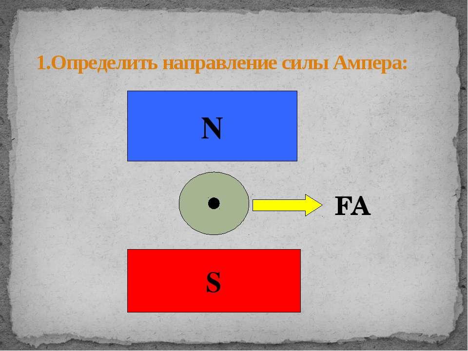 1.Определить направление силы Ампера: