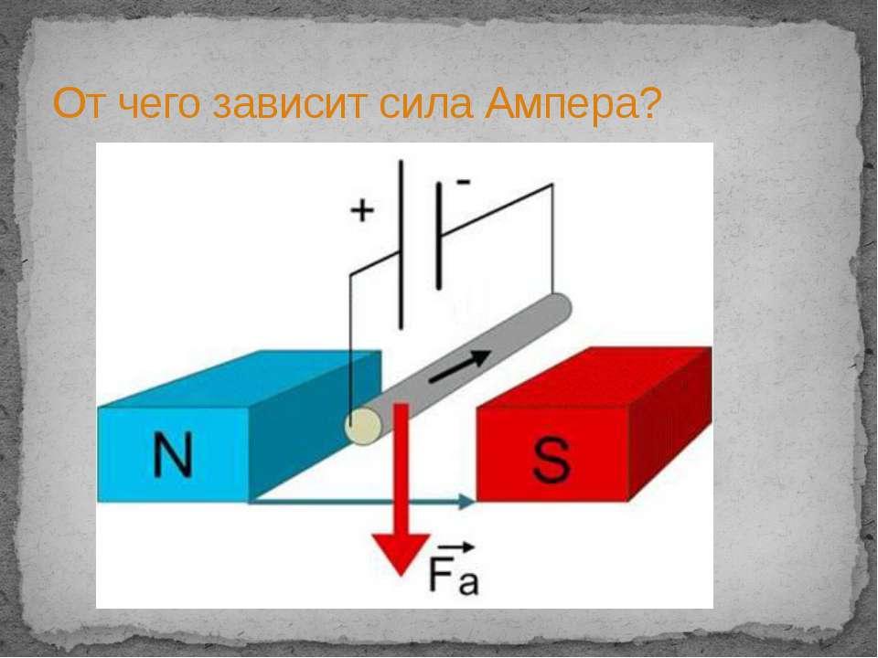 От чего зависит сила Ампера?