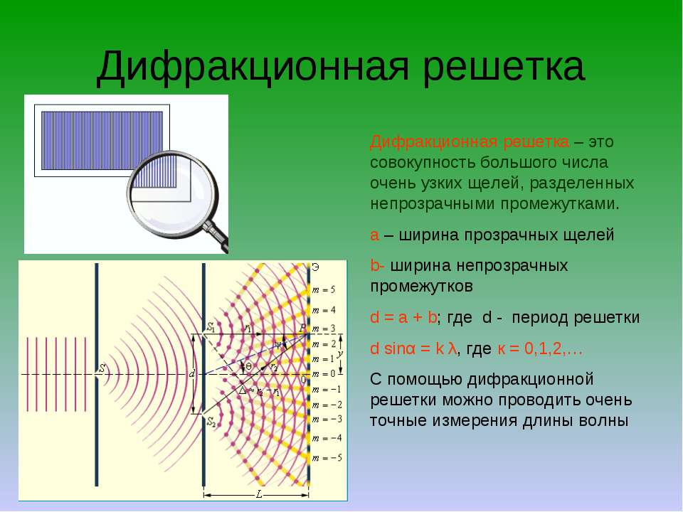 Дифракционная решетка Дифракционная решетка – это совокупность большого числа...