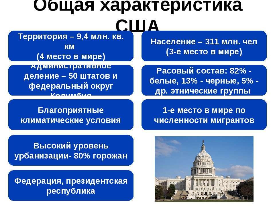 Общая характеристика США Территория – 9,4 млн. кв. км (4 место в мире) Населе...