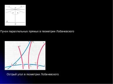 Пучок параллельных прямых в геометрии Лобачевского Острый угол в геометрии Ло...