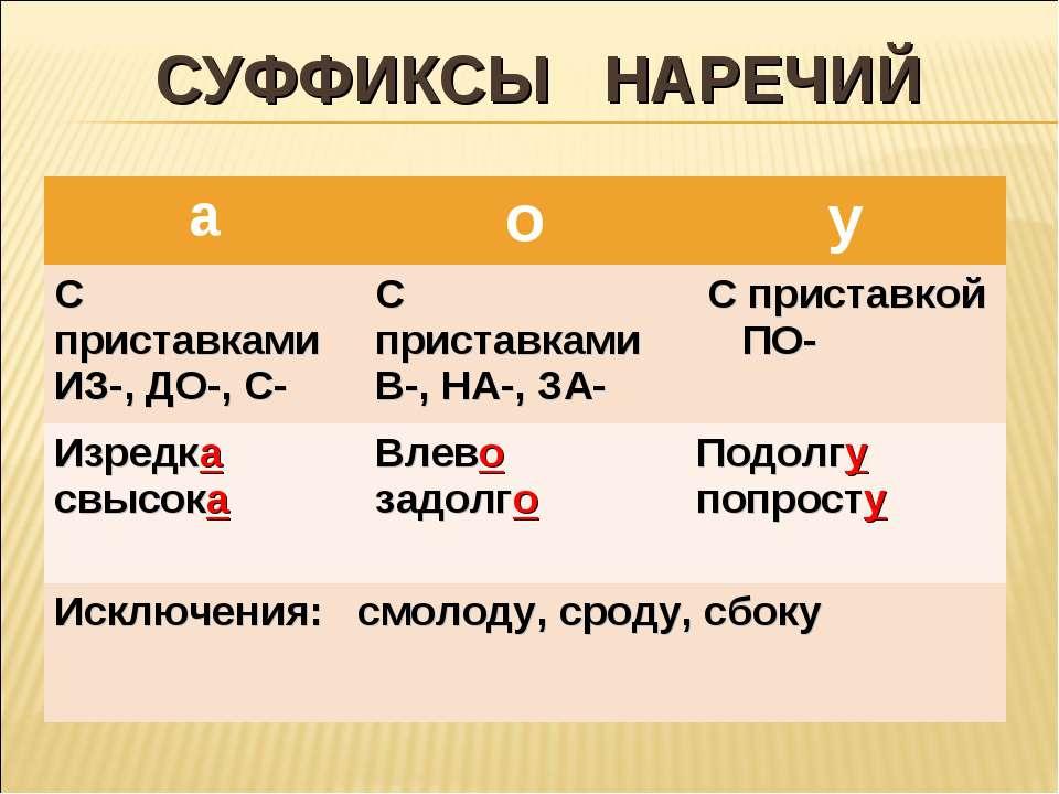 СУФФИКСЫ НАРЕЧИЙ а о у С приставками ИЗ-, ДО-, С- С приставками В-, НА-, ЗА- ...