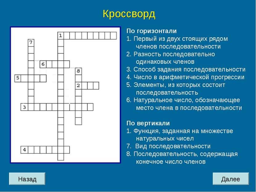 Кроссворд по алгебре и геометрии за 7 класс