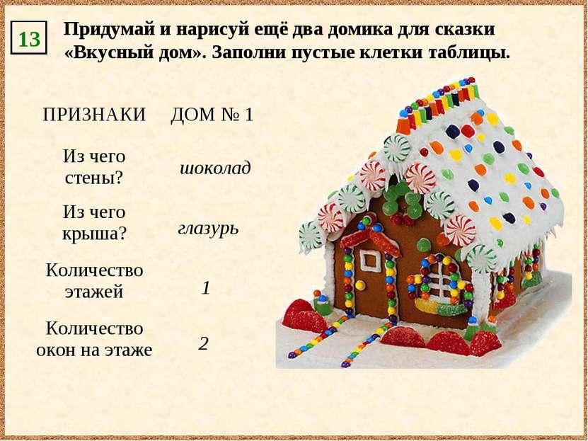 13 1 2 шоколад глазурь Придумай и нарисуй ещё два домика для сказки «Вкусный ...