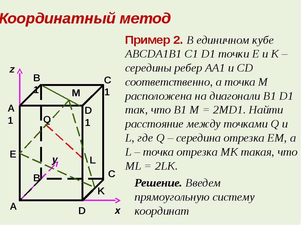 Решение. Введем прямоугольную систему координат Пример 2. В единичном кубе AB...