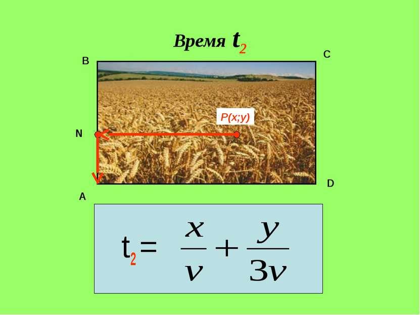 Время t2 t2 = P(x;y) A B C D N