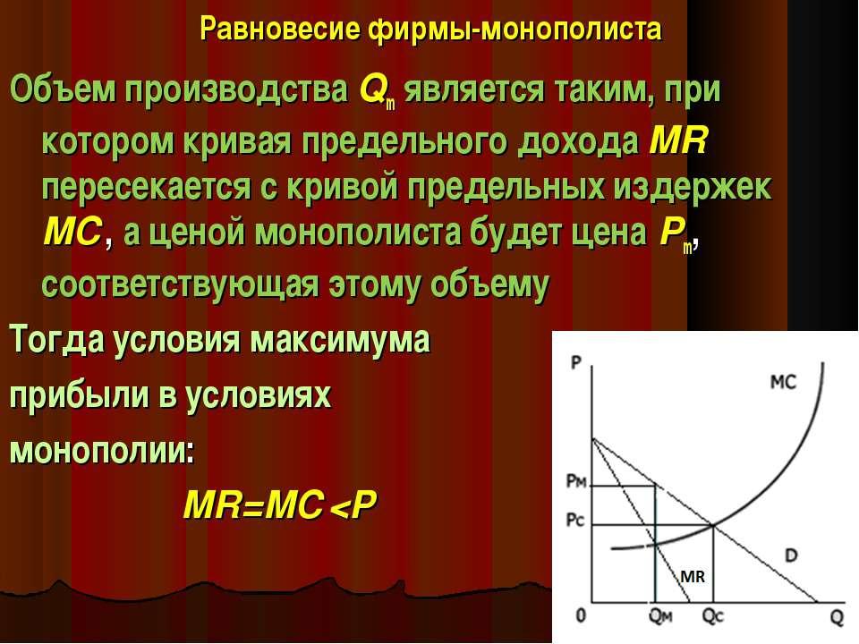 Равновесие фирмы-монополиста Объем производства Qm является таким, при которо...