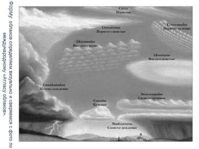 Форму облаков определяем визуально и сверяемся с фото по международному «Атла...