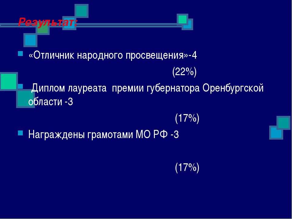 Результат: «Отличник народного просвещения»-4 (22%) Диплом лауреата премии гу...