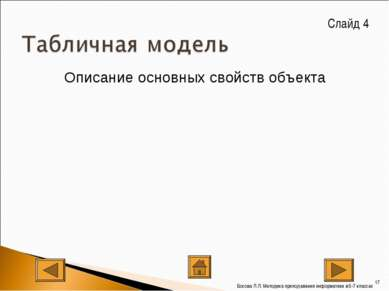 Слайд 4 * Босова Л.Л. Методика преподавания информатики в 5-7 классах Описани...