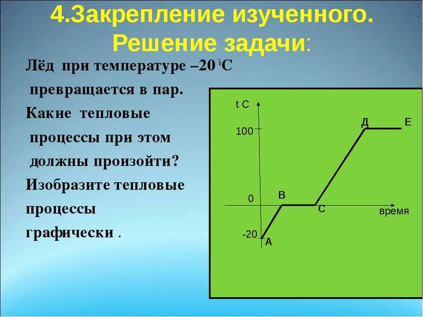 4.Закрепление изученного. Решение задачи: Лёд при температуре –20 ◦C превраща...