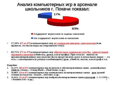 17,24% (15 из 87) компьютерных игр не содержали никаких сцен насилия (как пра...