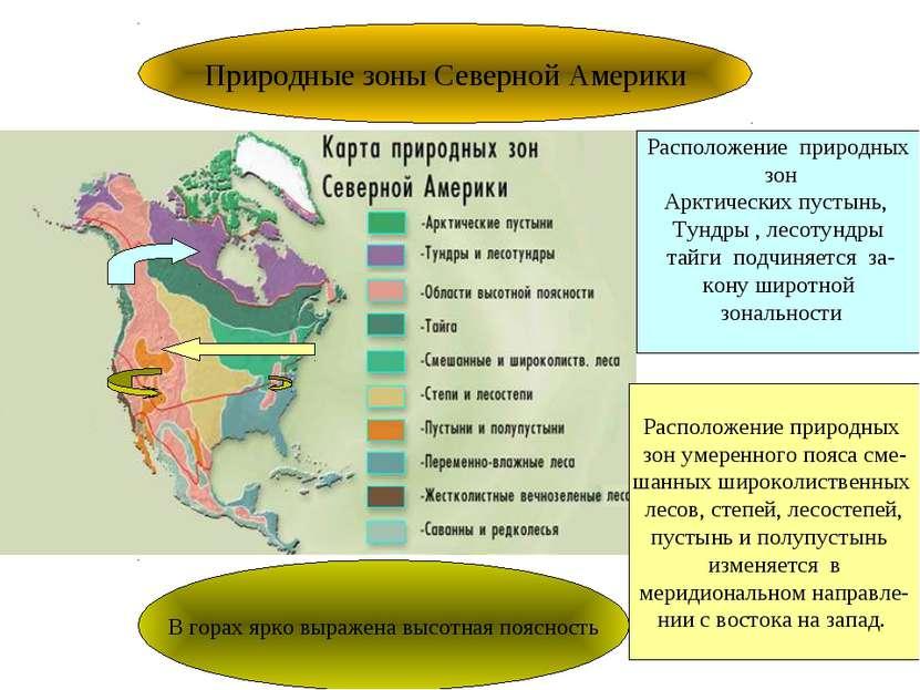 Природные зоны Северной Америки Расположение природных зон Арктических пустын...