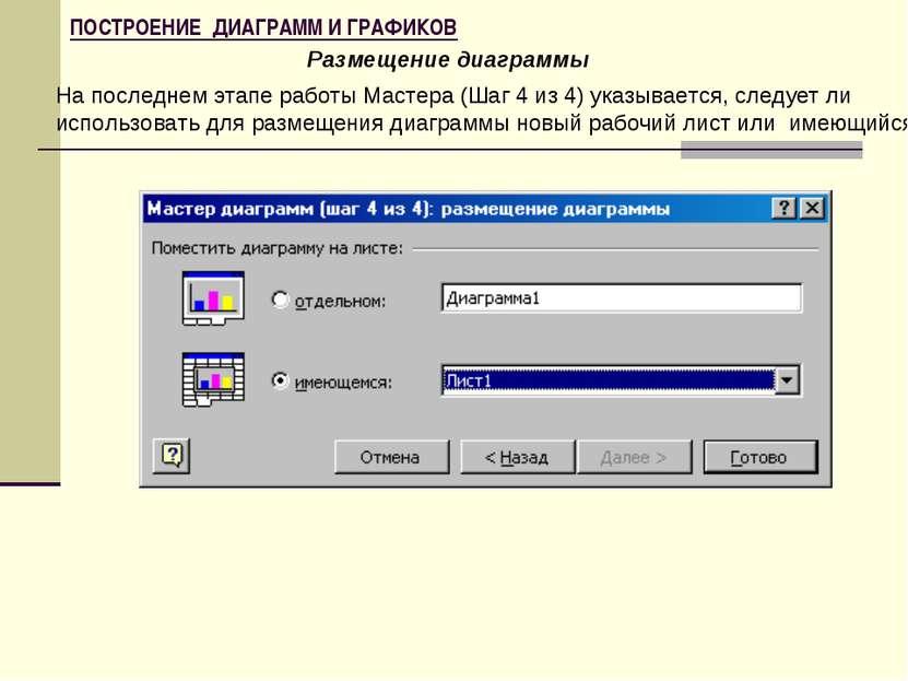 ПОСТРОЕНИЕ ДИАГРАММ И ГРАФИКОВ Размещение диаграммы На последнем этапе работы...