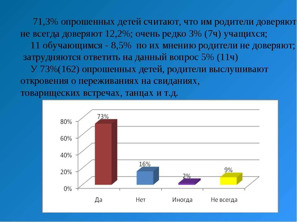 71,3% опрошенных детей считают, что им родители доверяют; не всегда доверяют ...