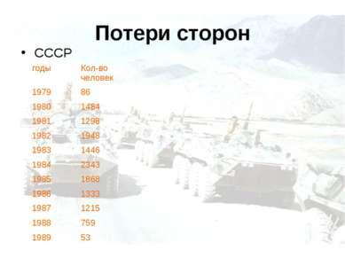 Потери сторон СССР