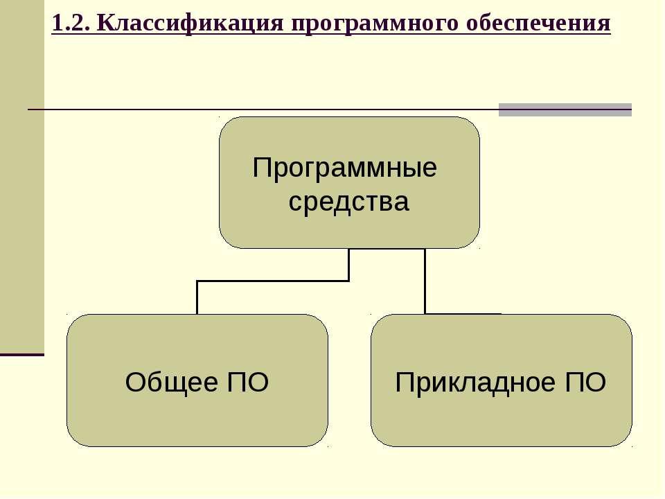1.2. Классификация программного обеспечения