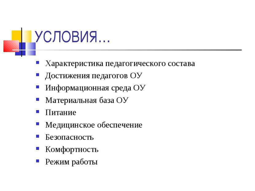 УСЛОВИЯ… Характеристика педагогического состава Достижения педагогов ОУ Инфор...