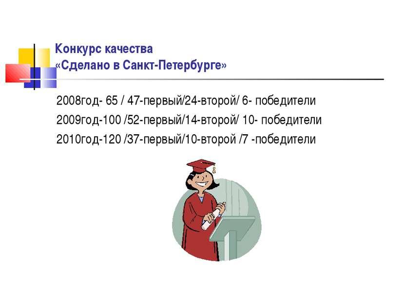 Конкурс качества «Сделано в Санкт-Петербурге» 2008год- 65 / 47-первый/24-втор...
