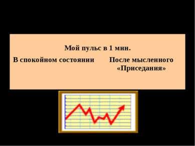 Влияние головного мозга на работу сердца Мой пульс в 1 мин. В спокойном состо...