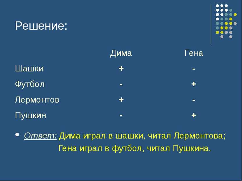 Решение: Ответ: Дима играл в шашки, читал Лермонтова; Гена играл в футбол, чи...