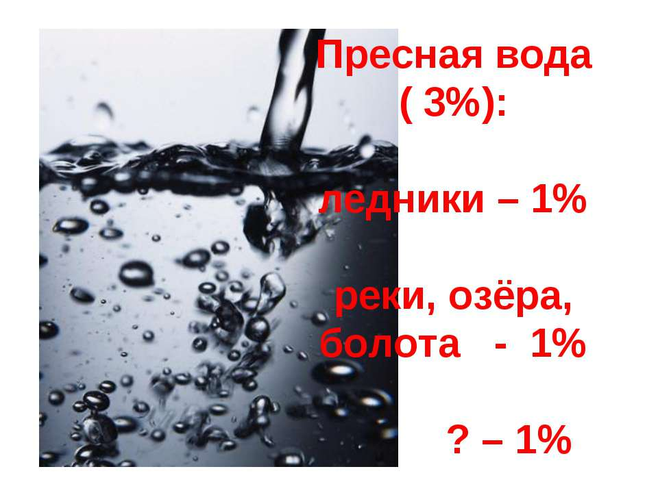 Пресная вода ( 3%): ледники – 1% реки, озёра, болота - 1% ? – 1%