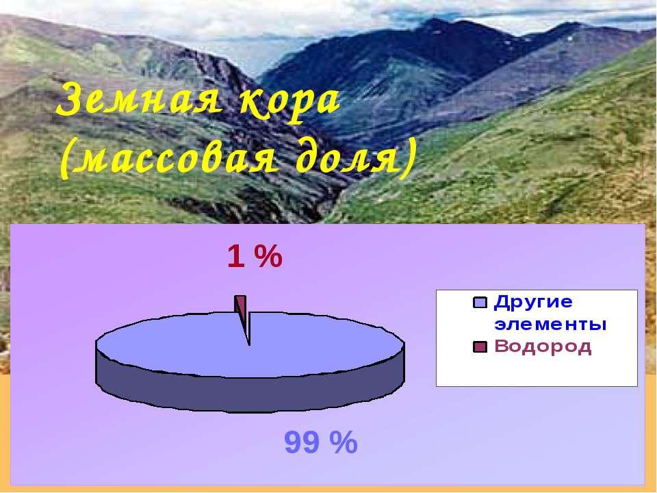 Земная кора (массовая доля) 1 % 99 %