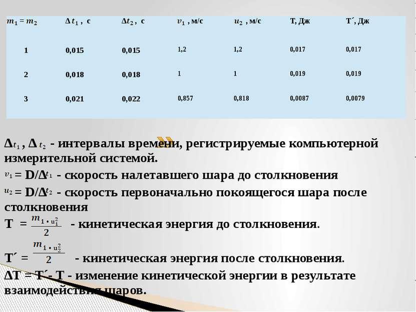 ∆ , ∆ - интервалы времени, регистрируемые компьютерной измерительной системой...