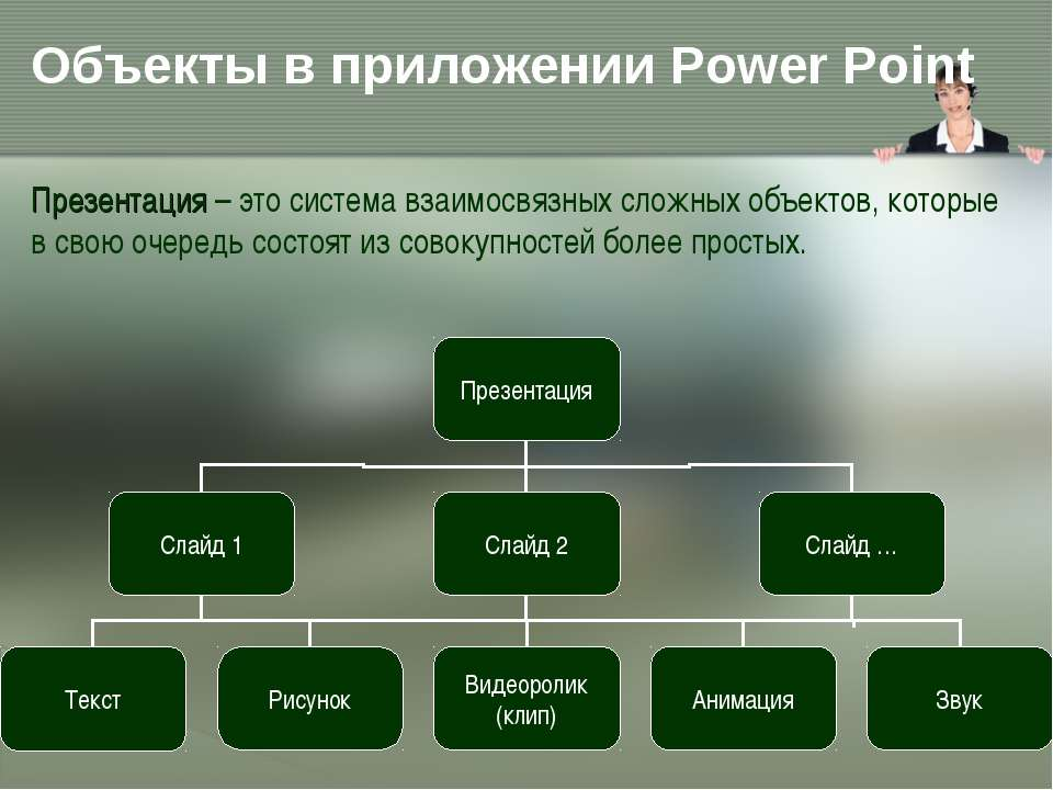Объекты в приложении Power Point Презентация – это система взаимосвязных слож...