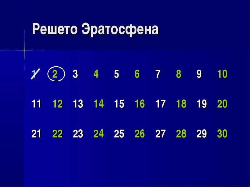 Решето Эратосфена 1 2 3 4 5 6 7 8 9 10 11 12 13 14 15 16 17 18 19 20 21 22 23...