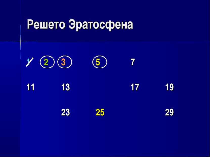 Решето Эратосфена 1 2 3 5 7 11 13 17 19 23 25 29