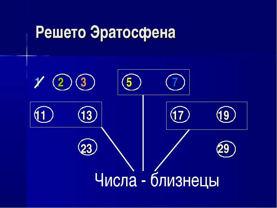 Решето Эратосфена Числа - близнецы 1 2 3 5 7 11 13 17 19 23 29