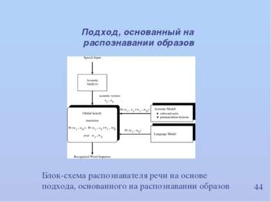 44 Подход, основанный на распознавании образов Блок-схема распознавателя речи...