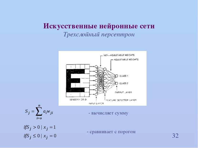 Искусственные нейронные сети Трехслойный персептрон * - сравнивает с порогом ...