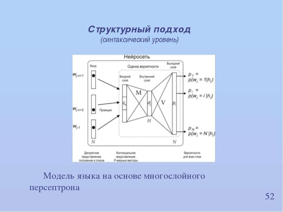 52 Модель языка на основе многослойного персептрона Структурный подход (синта...