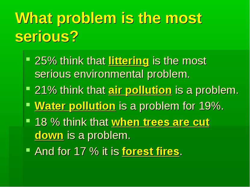 What problem is the most serious? 25% think that littering is the most seriou...